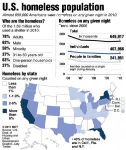10_10_12_opinion_homelesspopulation_mctcampus-253x300